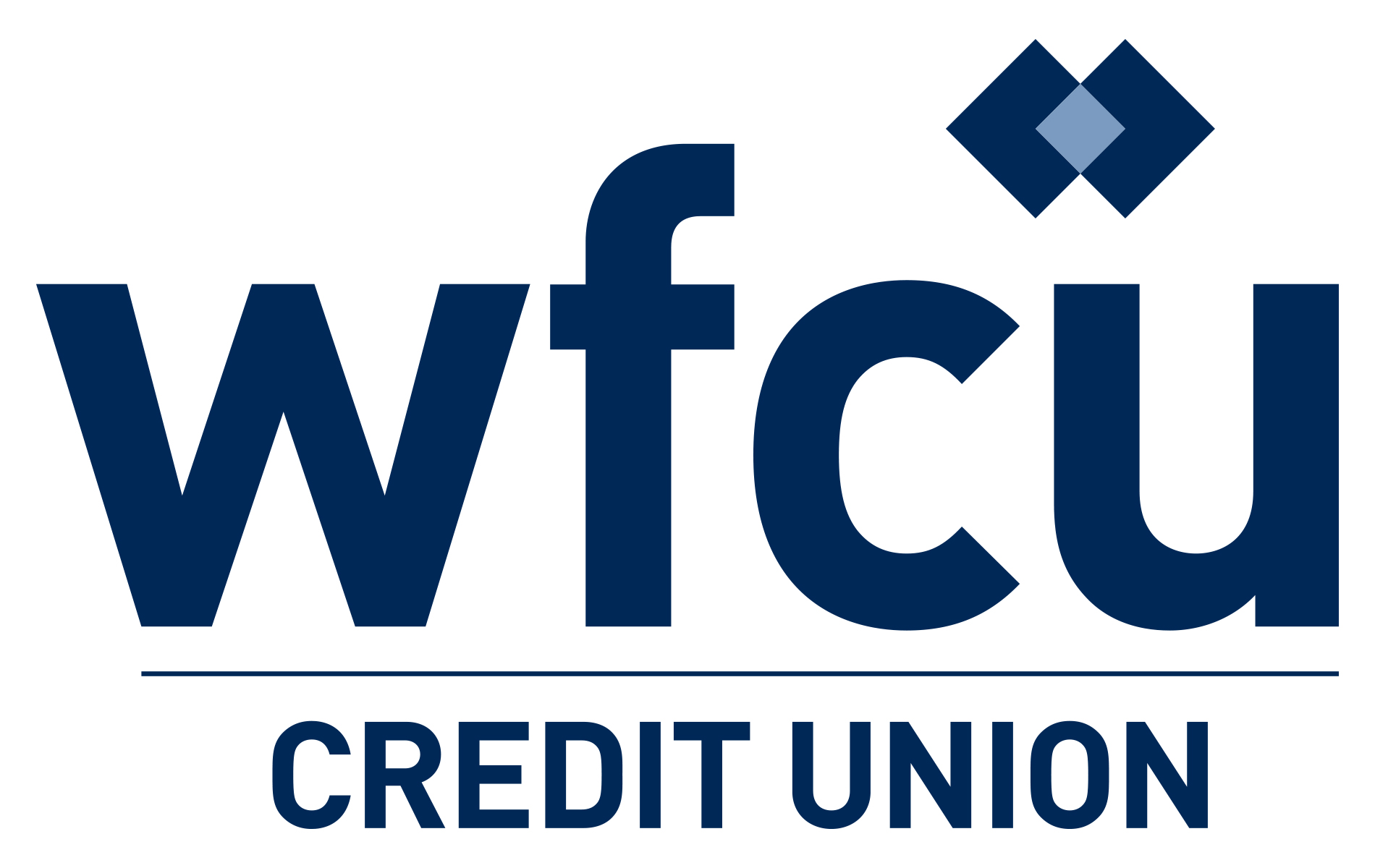 Letters WFCU